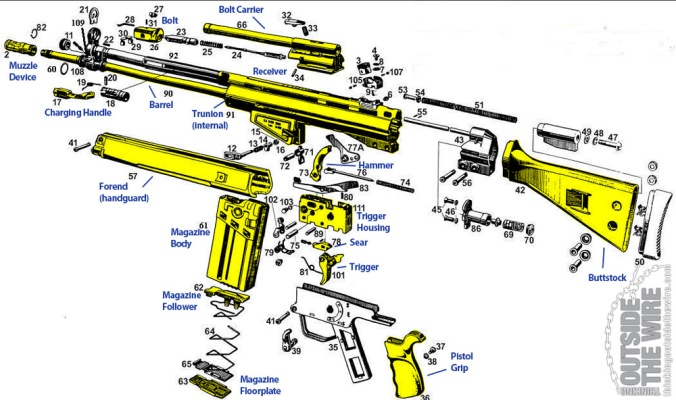 HK G3/HK91/CETME. The parts highlighted in yellow are the parts that count toward 922(r) compliance.
